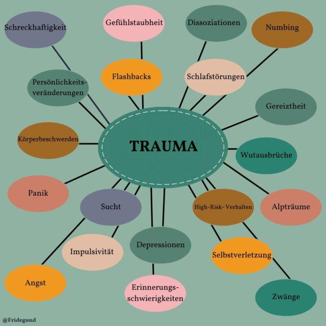 Komplexe Posttraumatische Belastungsstörung Rente